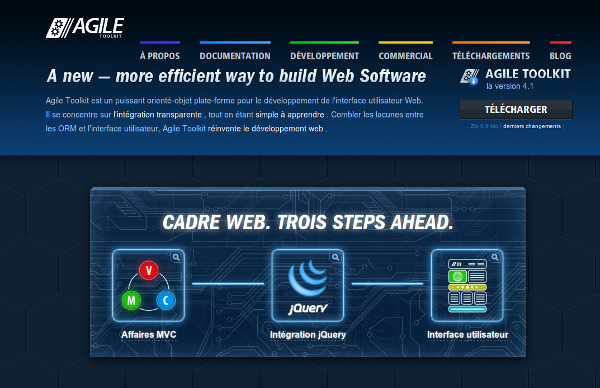 Agile Toolkit, framework PHP